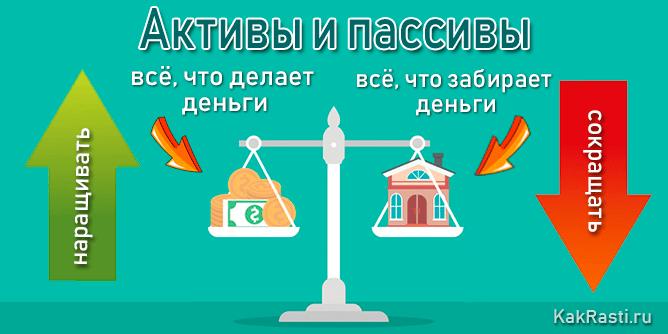 Мой путь к финансовой свободе