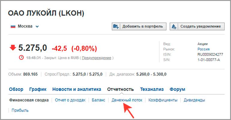 Информация о бай-бэк на investing.com