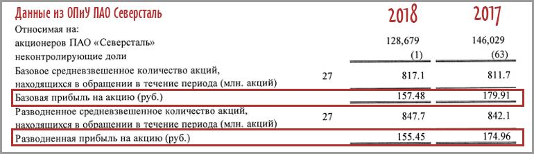 Отчёт о прибылях и убытках ПАО Северсталь за 2017-2018гг.
